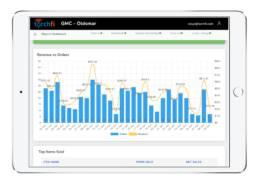 Web Dashboard - Sales Reports